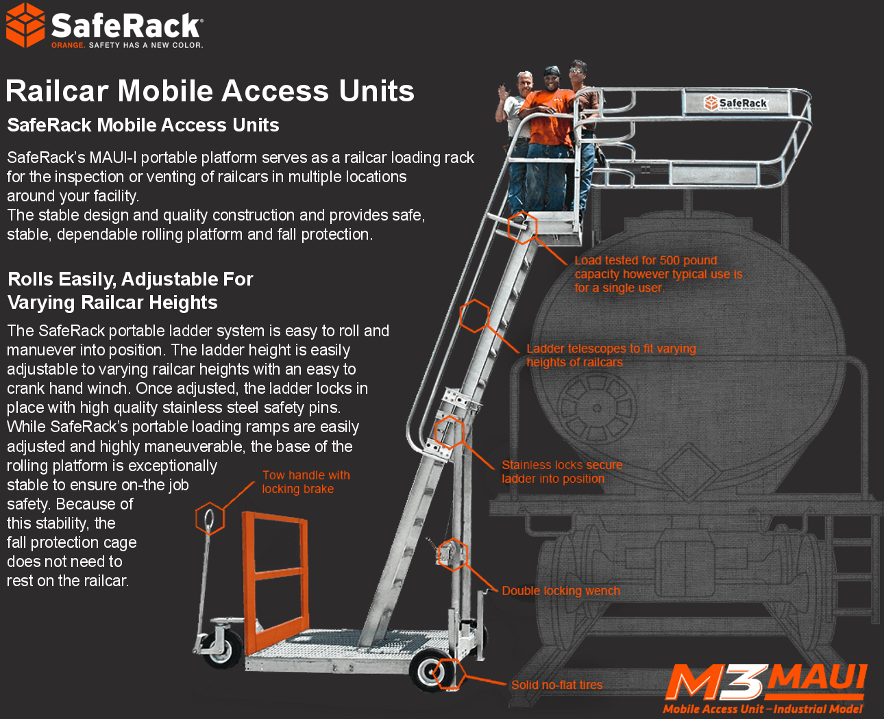 Railcar Mobile Access Units Safety Science