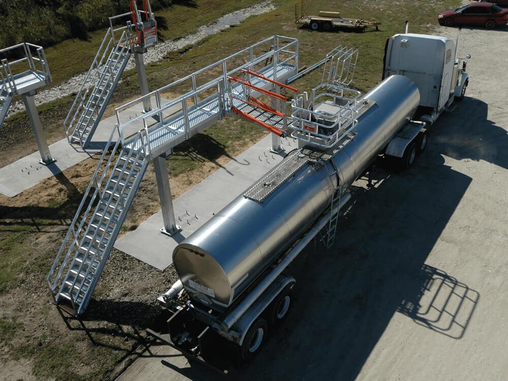 Loading Platforms Safety Science