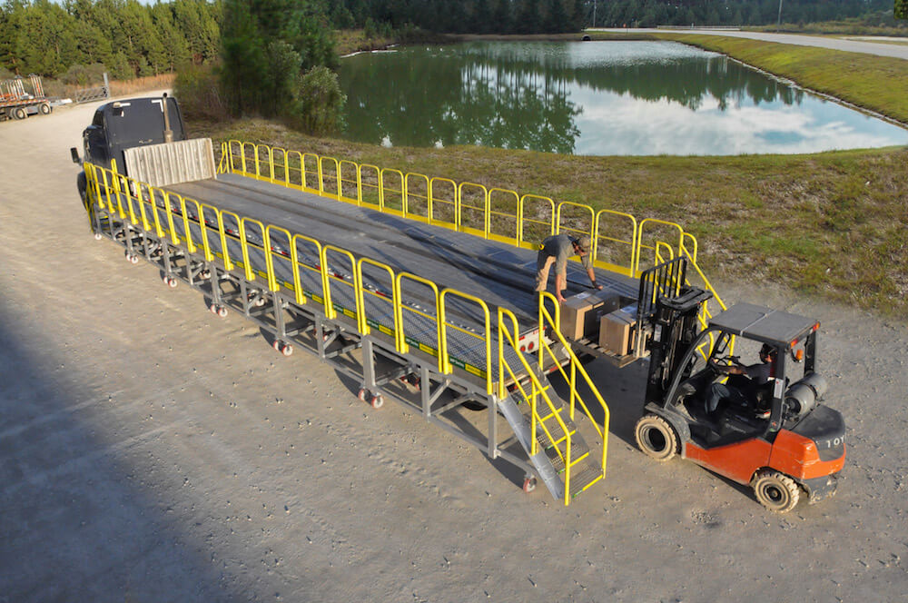 Portable Access Systems Safety Science