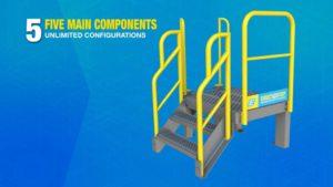 5 main components