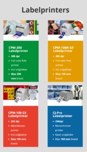 CPM Labelprinters